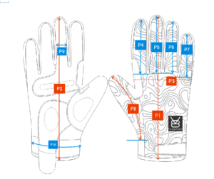 guide taille PAC gants hiver vtt