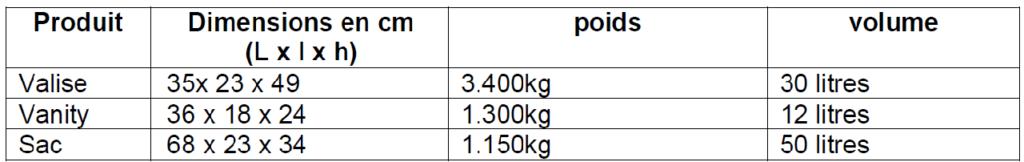 Set de Voyage Porsche GT - dimensions